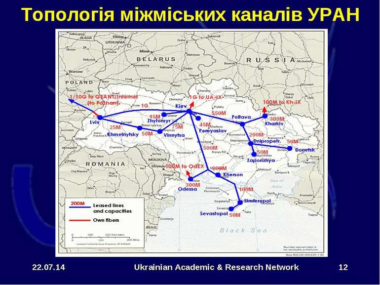 * Ukrainian Academic & Research Network * Топологія міжміських каналів УРАН U...