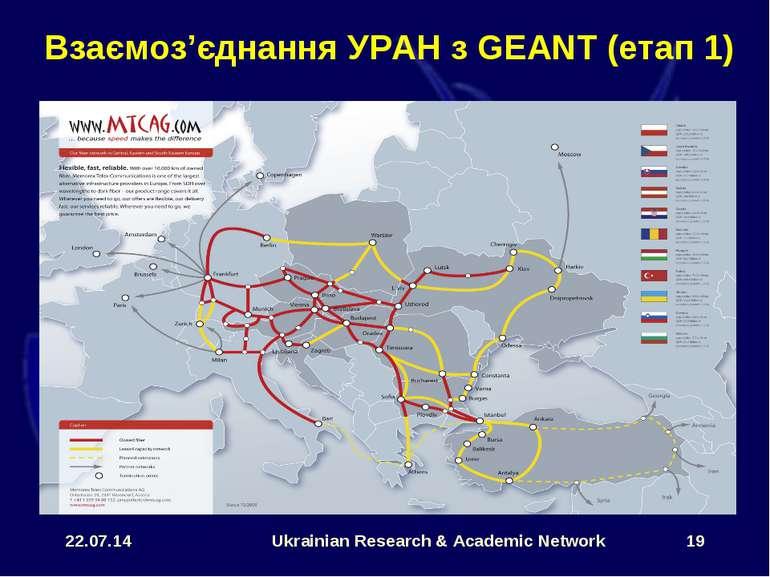 * Ukrainian Research & Academic Network * Взаємоз'єднання УРАН з GEANT (етап ...