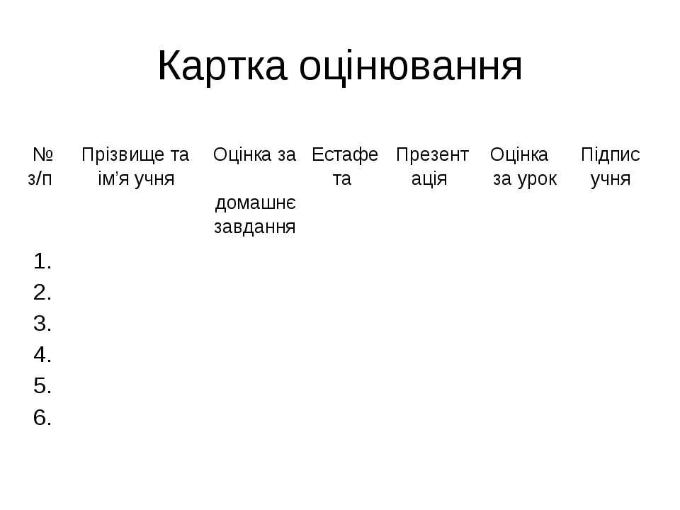 Картка оцінювання