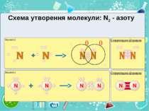 . Вариант 1 Структурна формула