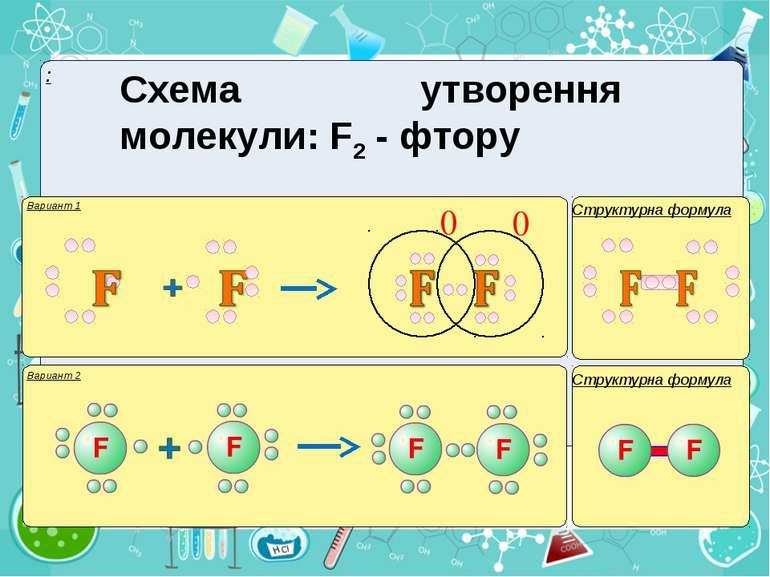 Вариант 1 Структурна формула