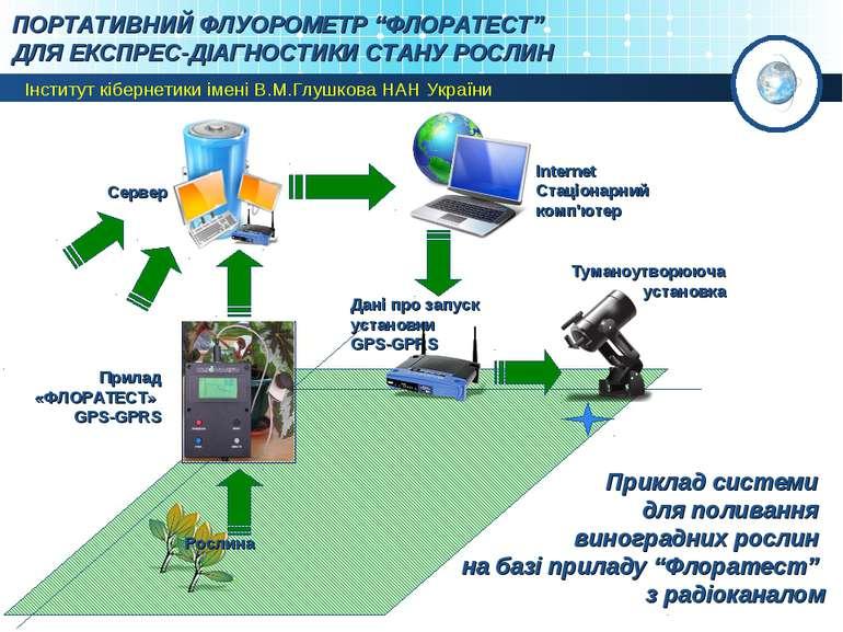 Прилад «ФЛОРАТЕСТ» GPS-GPRS Сервер Internet Стаціонарний комп'ютер Туманоутво...