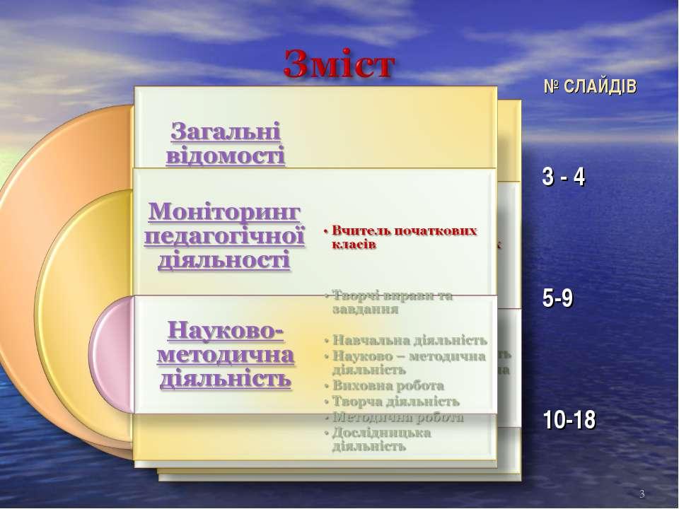 № СЛАЙДІВ 3 - 4 5-9 10-18 *