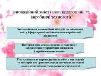 Інноваційний зміст і нові педагогічні та виробничі технології Запровадження і...