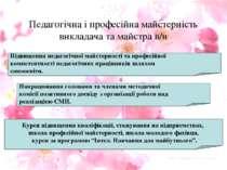 Педагогічна і професійна майстерність викладача та майстра в/н Підвищення пед...