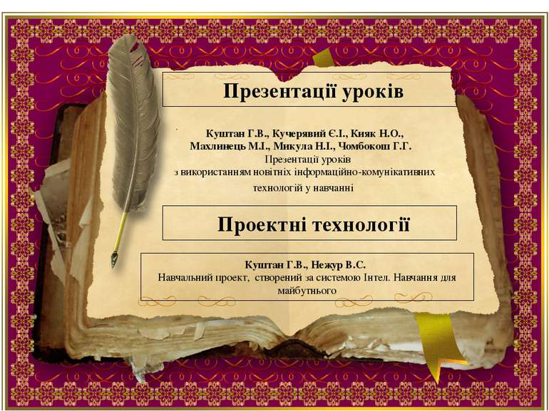 Презентації уроків Куштан Г.В., Кучерявий Є.І., Кияк Н.О., Махлинець М.І., Ми...