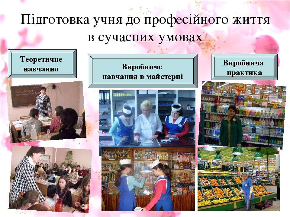 Підготовка учня до професійного життя в сучасних умовах Теоретичне навчання В...