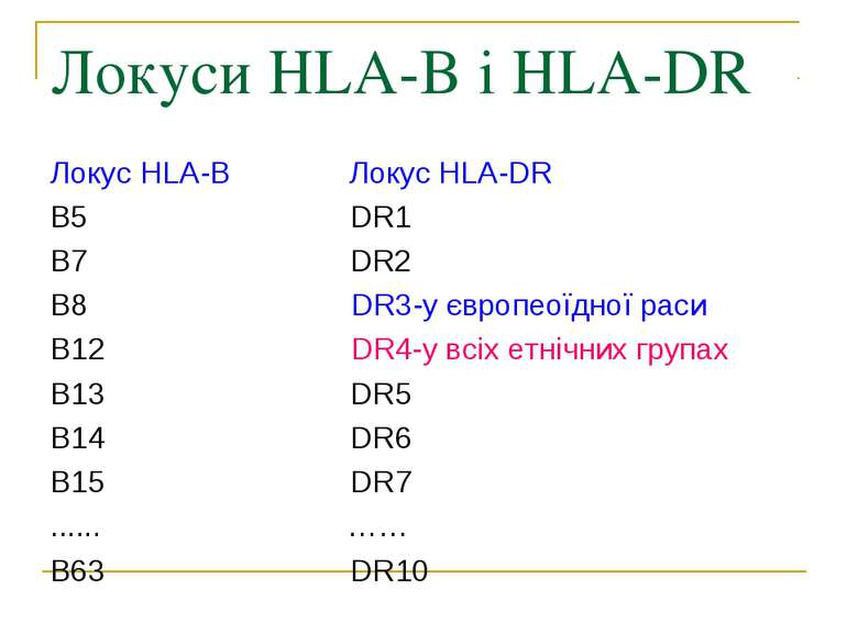 Локуси HLA-B і HLA-DR Локус HLA-B Локус HLA-DR B5 DR1 B7 DR2 B8 DR3-у європео...