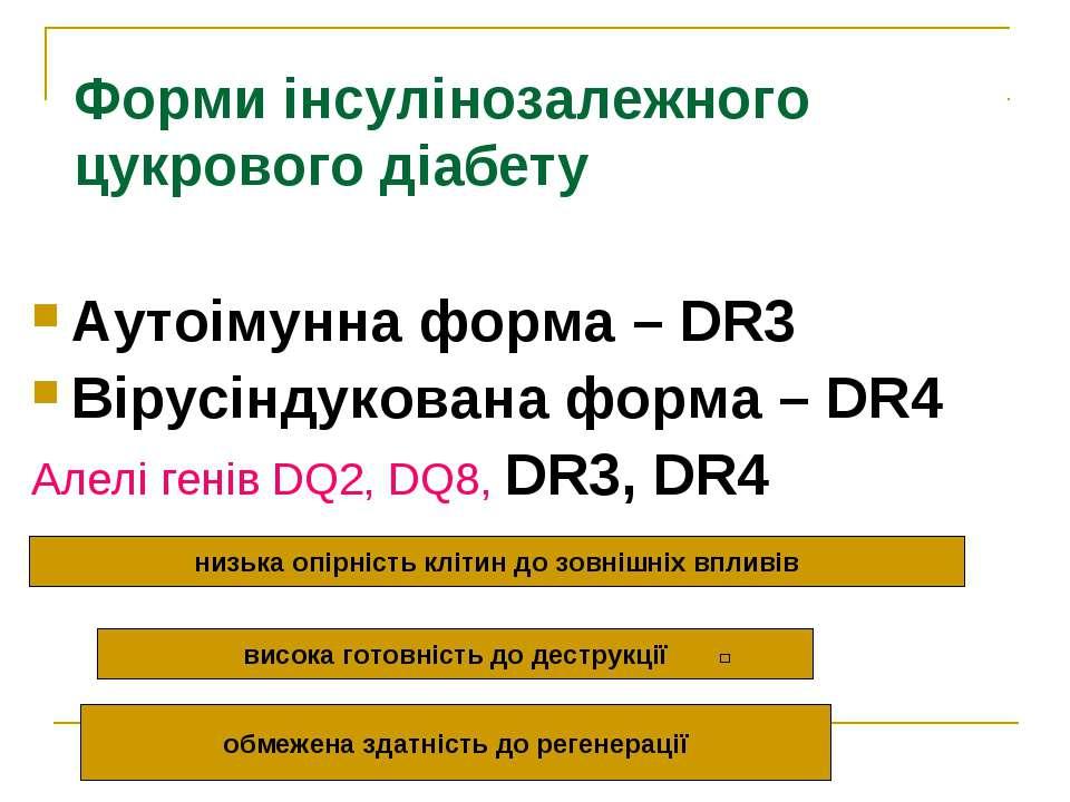 Форми інсулінозалежного цукрового діабету Аутоімунна форма – DR3 Вірусіндуков...