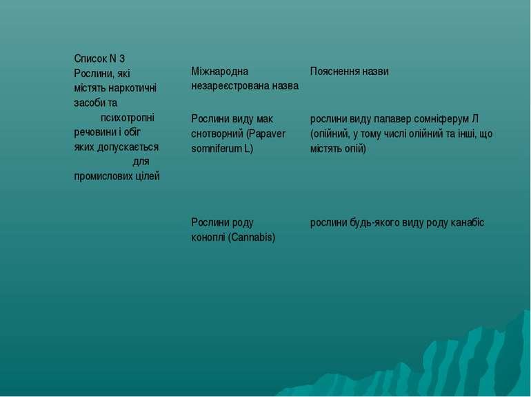 Список N 3 Рослини, які містять наркотичні засоби та психотропні речовини і о...