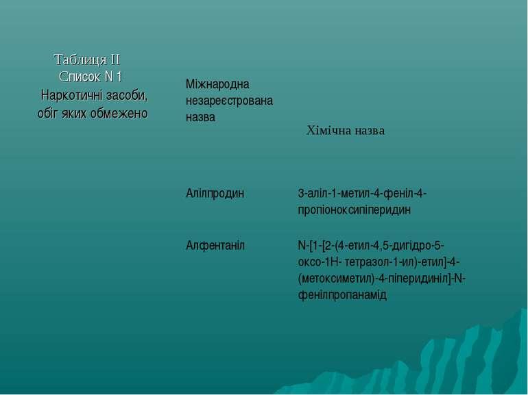 Хімічна назва Таблиця ІІ Список N 1 Наркотичні засоби, обіг яких обмежено Між...