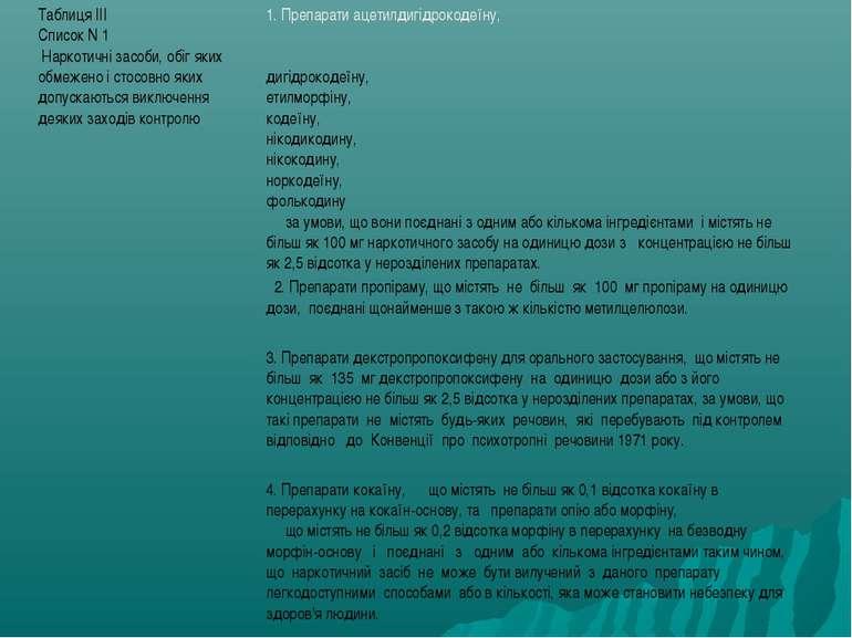 Таблиця III Список N 1 Наркотичні засоби, обіг яких обмежено і стосовно яких ...