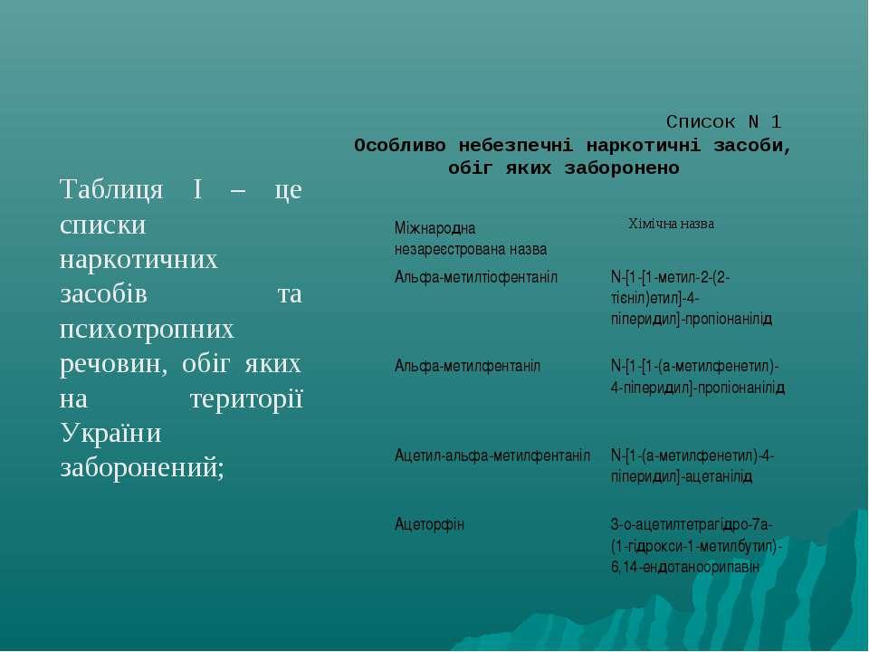 Таблиця І – це списки наркотичних засобів та психотропних речовин, обіг яких ...