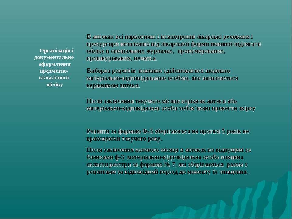 Органiзацiя i документальне оформлення предметно-кiлькiсного облiку В аптеках...
