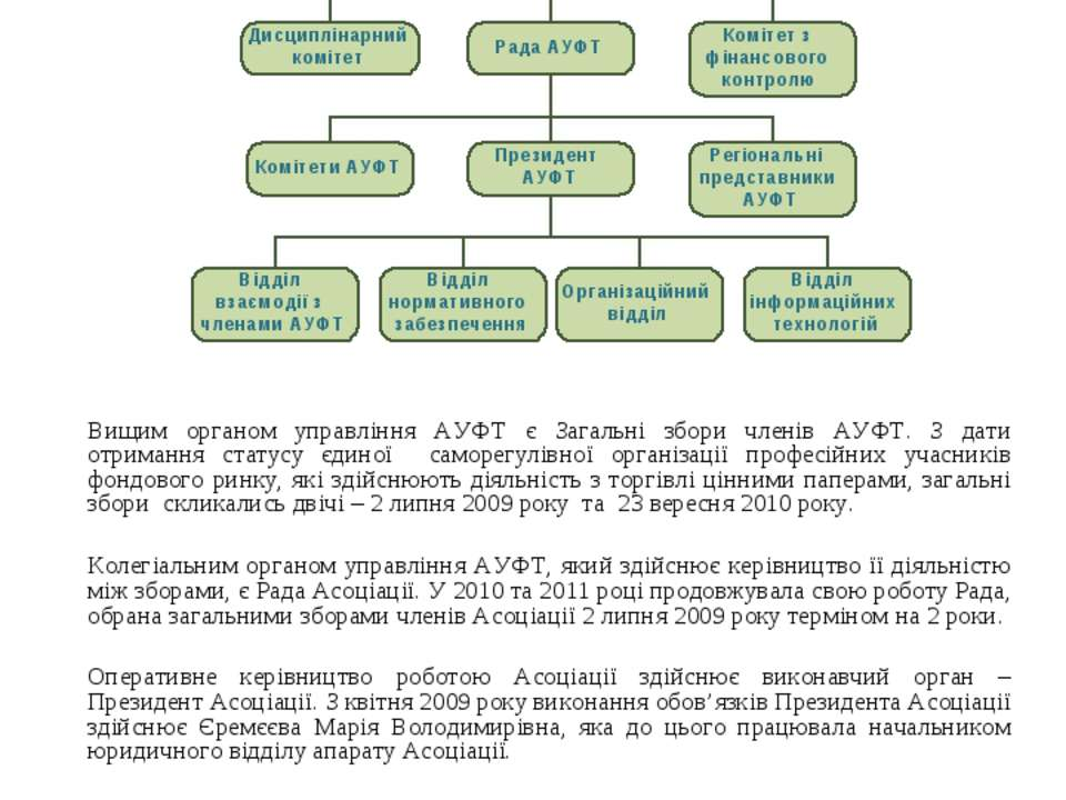 Організаційна структура АУФТ Вищим органом управління АУФТ є Загальні збори ч...