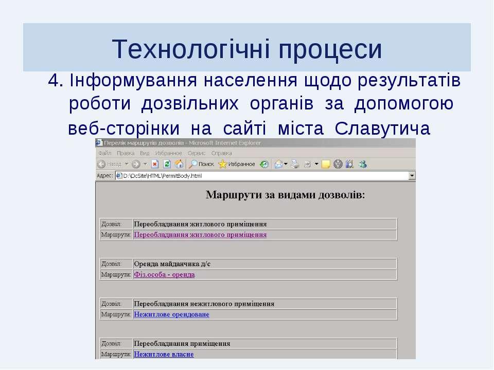 Технологічні процеси 4. Інформування населення щодо результатів роботи дозвіл...