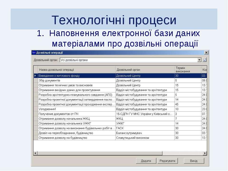 Технологічні процеси 1. Наповнення електронної бази даних матеріалами про доз...
