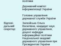 Засновники Національна академія державного управління при Президентові Україн...