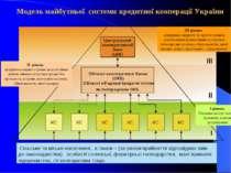 Юридичні особи – інші підприємства АПК Юридичні особи АПК: (1) кооперативи; (...