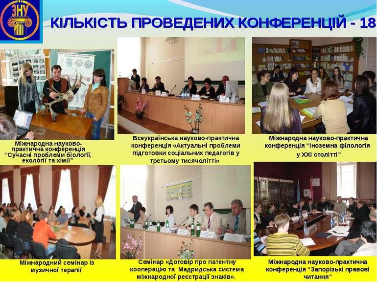 """Міжнародна науково-практична конференція """"Сучасні проблеми біології, екології..."""