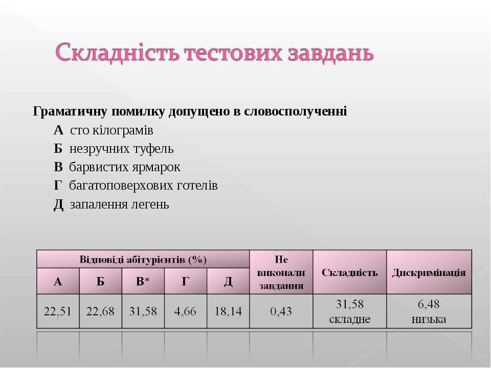 Граматичну помилку допущено в словосполученні А сто кілограмів Б незручних ту...