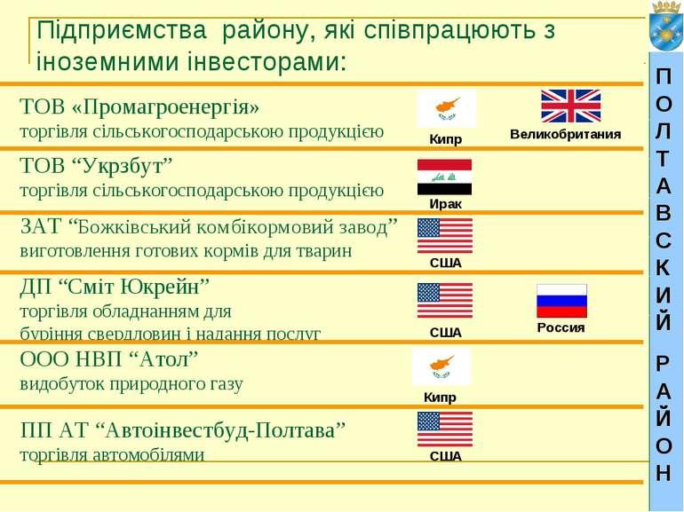 Підприємства району, які співпрацюють з іноземними інвесторами: ТОВ «Промагро...