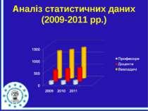 Аналіз статистичних даних (2009-2011 рр.)