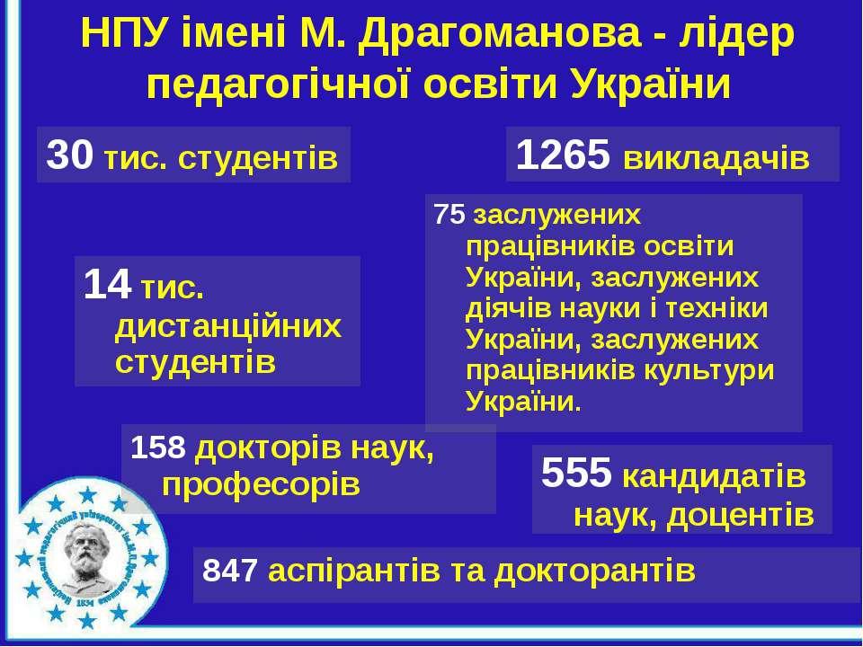 НПУ імені М. Драгоманова - лідер педагогічної освіти України 30 тис. студенті...