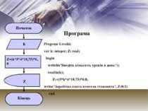 Початок k Z=(k*5*4*18,75)*0,8 Z Кінець Програма Program Groshi; var k: intege...