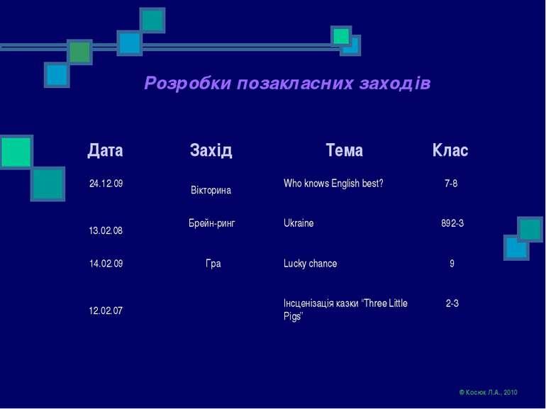 Розробки позакласних заходів © Косюк Л.А., 2010