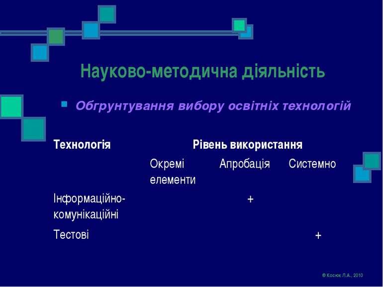Науково-методична діяльність Обгрунтування вибору освітніх технологій © Косюк...