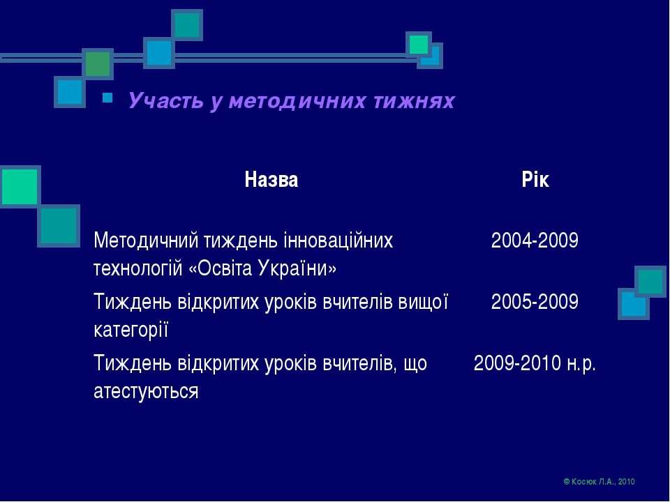 Участь у методичних тижнях © Косюк Л.А., 2010