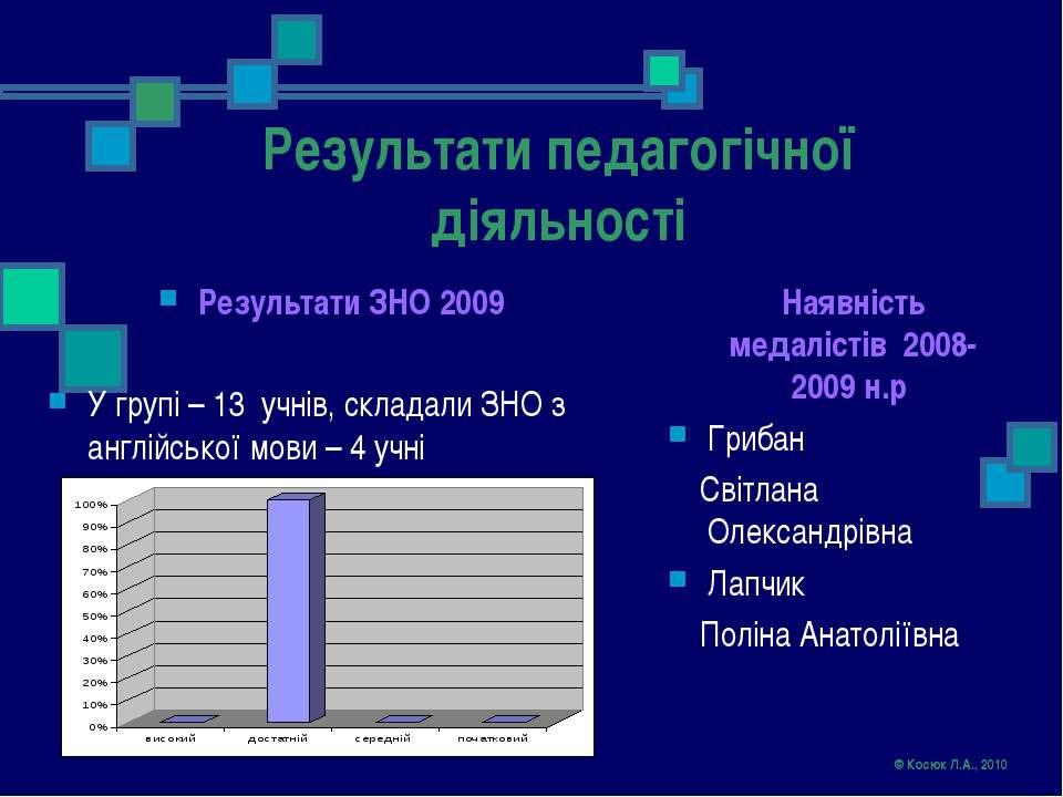 Результати педагогічної діяльності Результати ЗНО 2009 У групі – 13 учнів, ск...