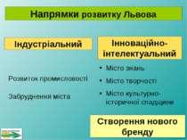 Напрямки розвитку Львова Індустріальний Інноваційно-інтелектуальний Розвиток ...