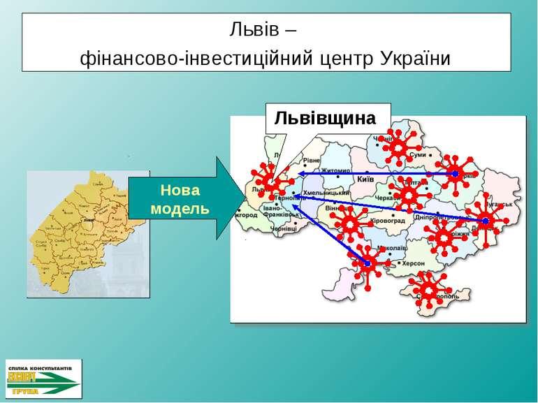Львів – фінансово-інвестиційний центр України Нова модель Львівщина