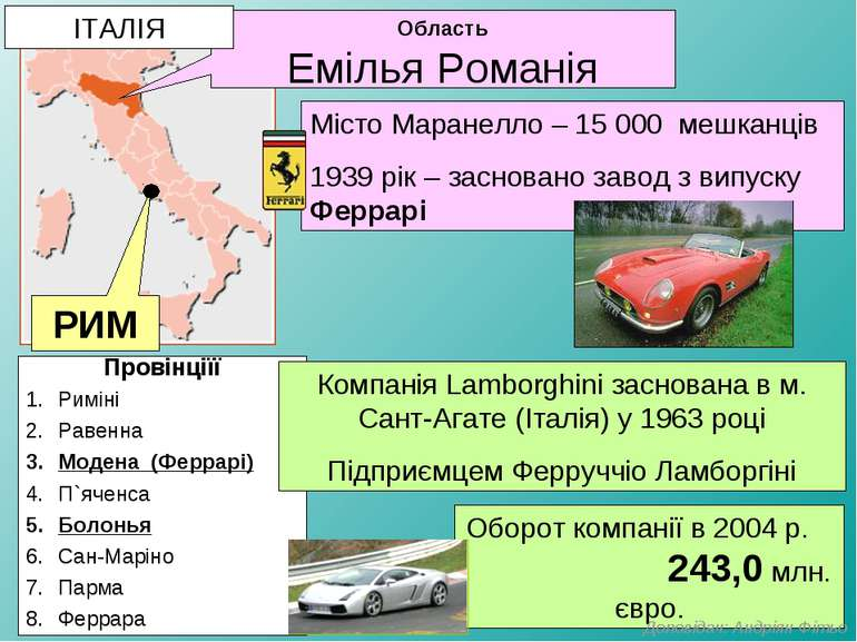 Область Емілья Романія ІТАЛІЯ Місто Маранелло – 15 000 мешканців 1939 рік – з...