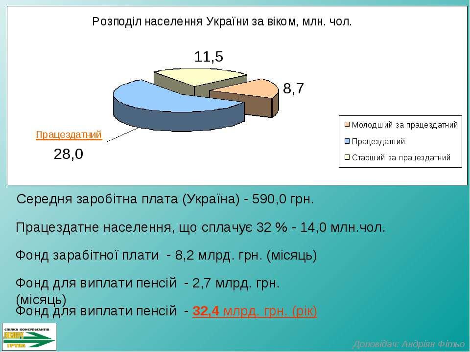 Середня заробітна плата (Україна) - 590,0 грн. Працездатне населення, що спла...