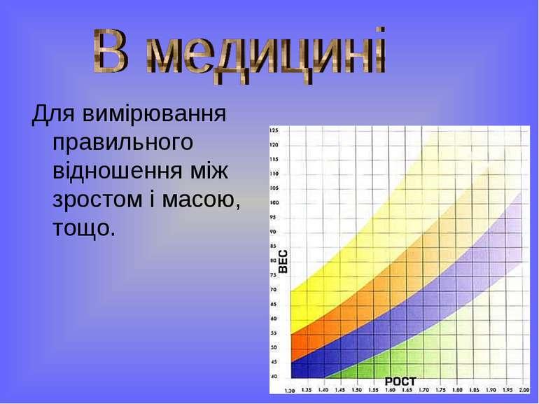 Для вимірювання правильного відношення між зростом і масою, тощо.