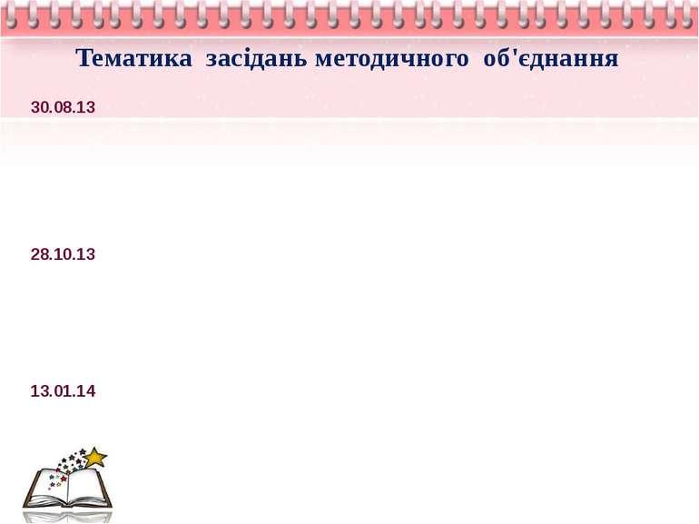 Тематика засідань методичного об'єднання 30.08.13 28.10.13 13.01.14