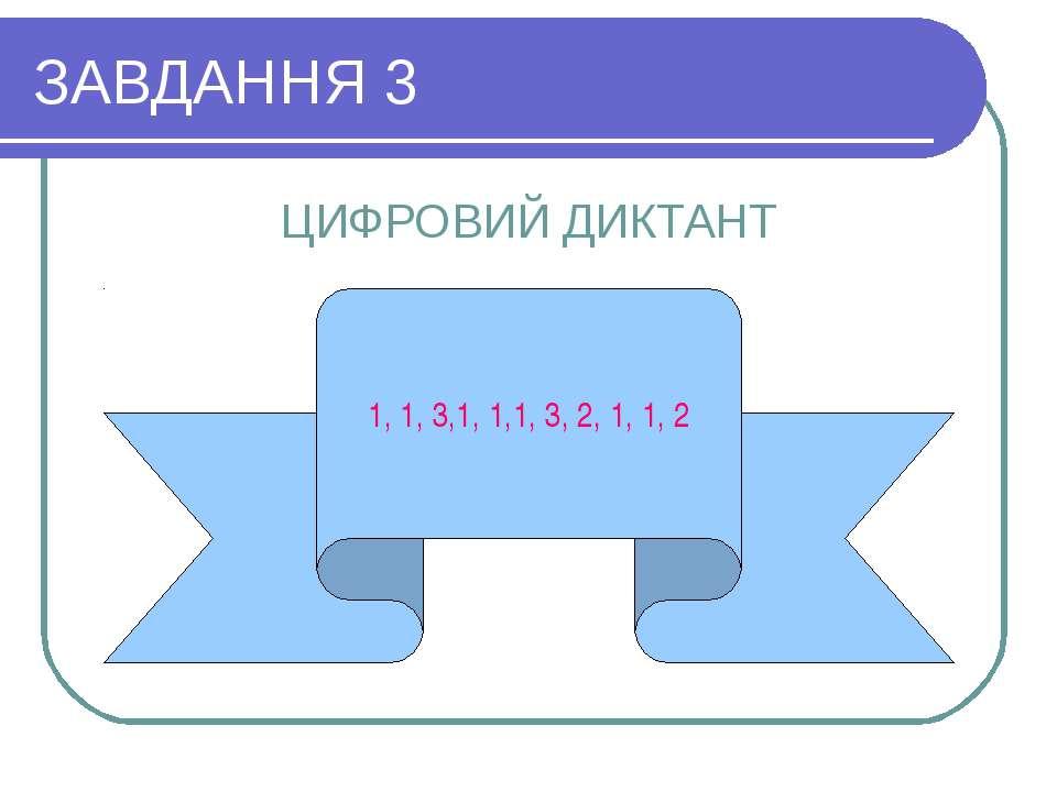 ЗАВДАННЯ 3 ЦИФРОВИЙ ДИКТАНТ 1, 1, 3,1, 1,1, 3, 2, 1, 1, 2