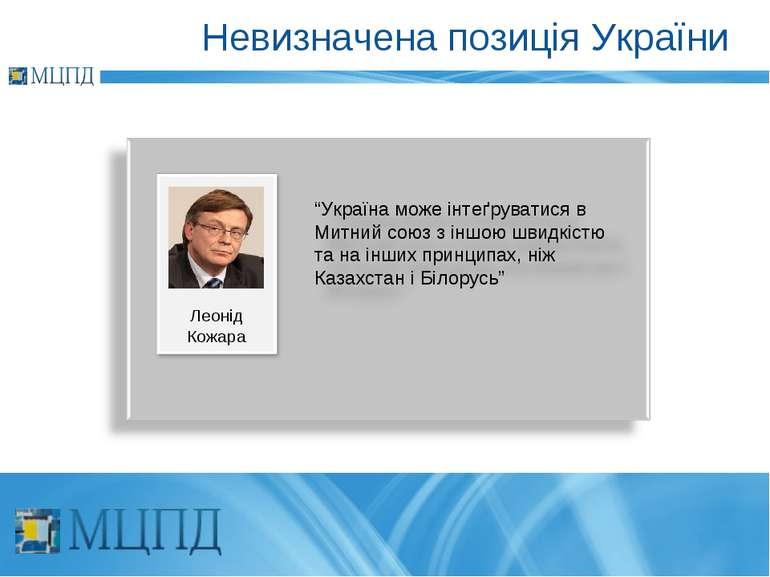 Леонід Кожара Невизначена позиція України