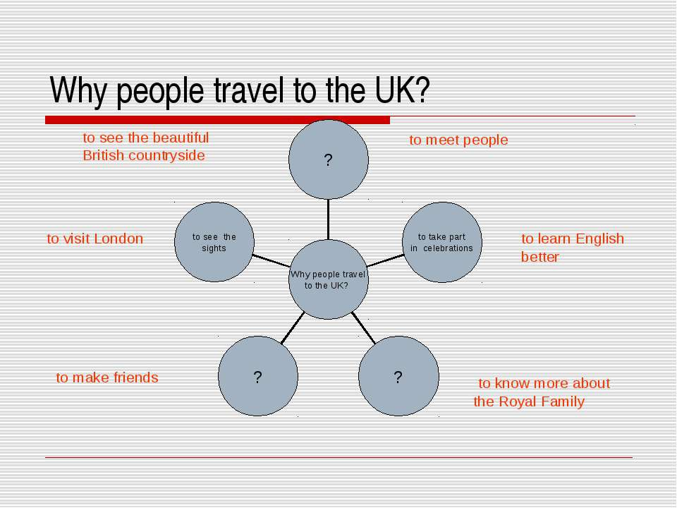 Why people travel to the UK? to meet people to know more about the Royal Fami...