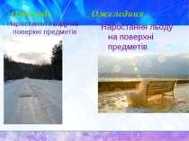 Ожеледь Ожеледиця Наростання льоду на поверхні предметів Наростання льоду на ...