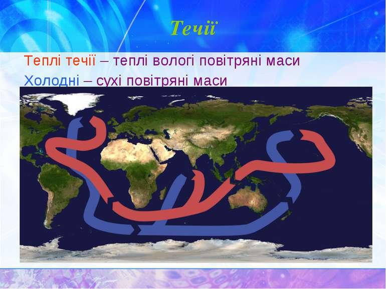 Течії Теплі течії – теплі вологі повітряні маси Холодні – сухі повітряні маси