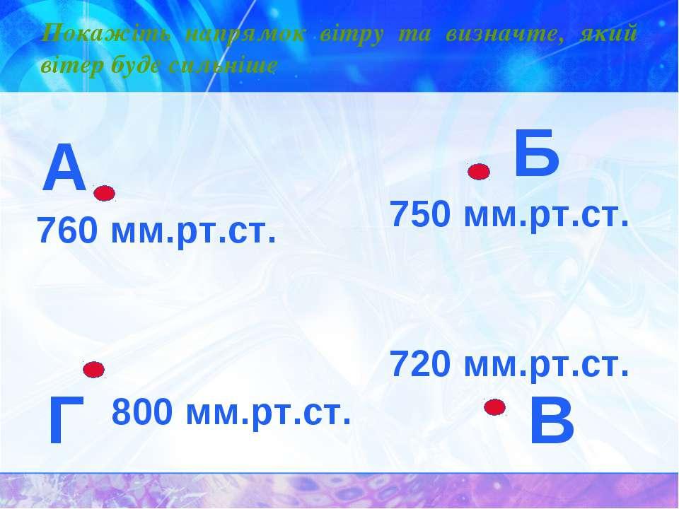 Покажіть напрямок вітру та визначте, який вітер буде сильніше А Б В Г 760 мм....
