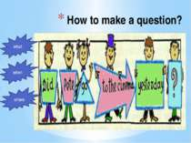 How to make a question? what when where