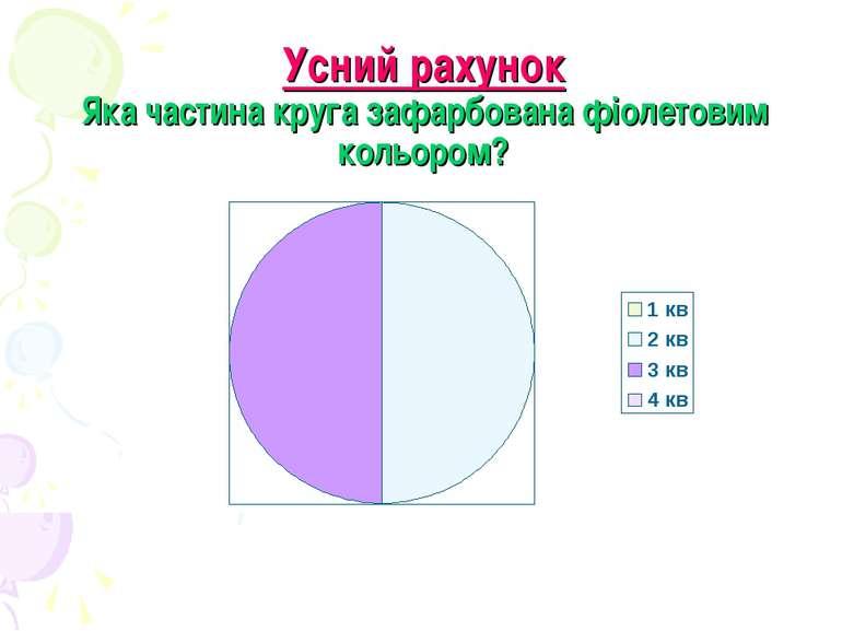 Усний рахунок Яка частина круга зафарбована фіолетовим кольором?