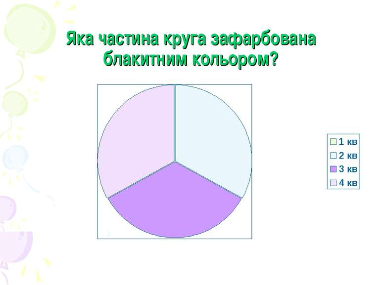Яка частина круга зафарбована блакитним кольором?