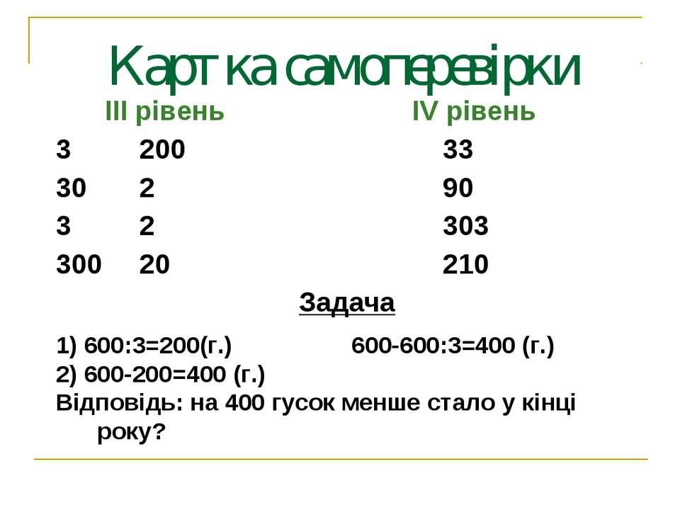 Картка самоперевірки ІІІ рівень ІV рівень 3 200 33 30 2 90 3 2 303 300 20 210...