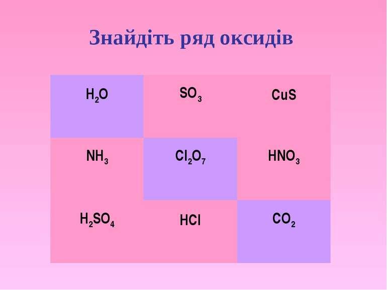 Знайдіть ряд оксидів H2O SO3 CuS NH3 Cl2O7 HNO3 H2SO4 HCl CO2